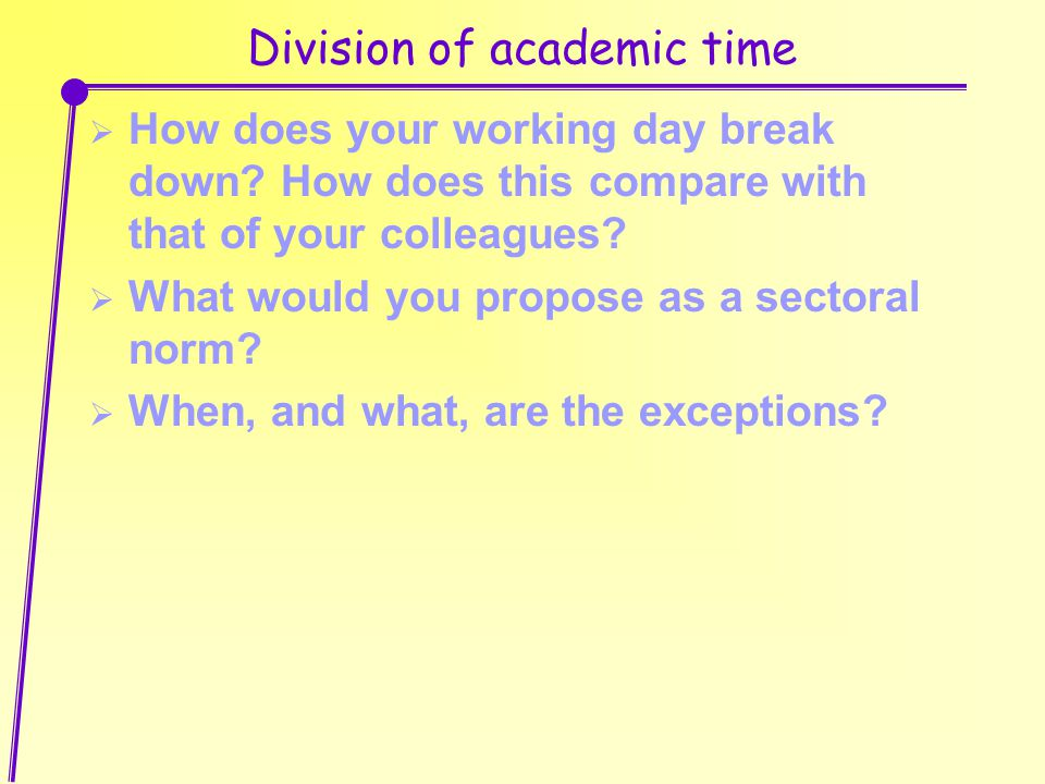 Division of academic time  How does your working day break down.