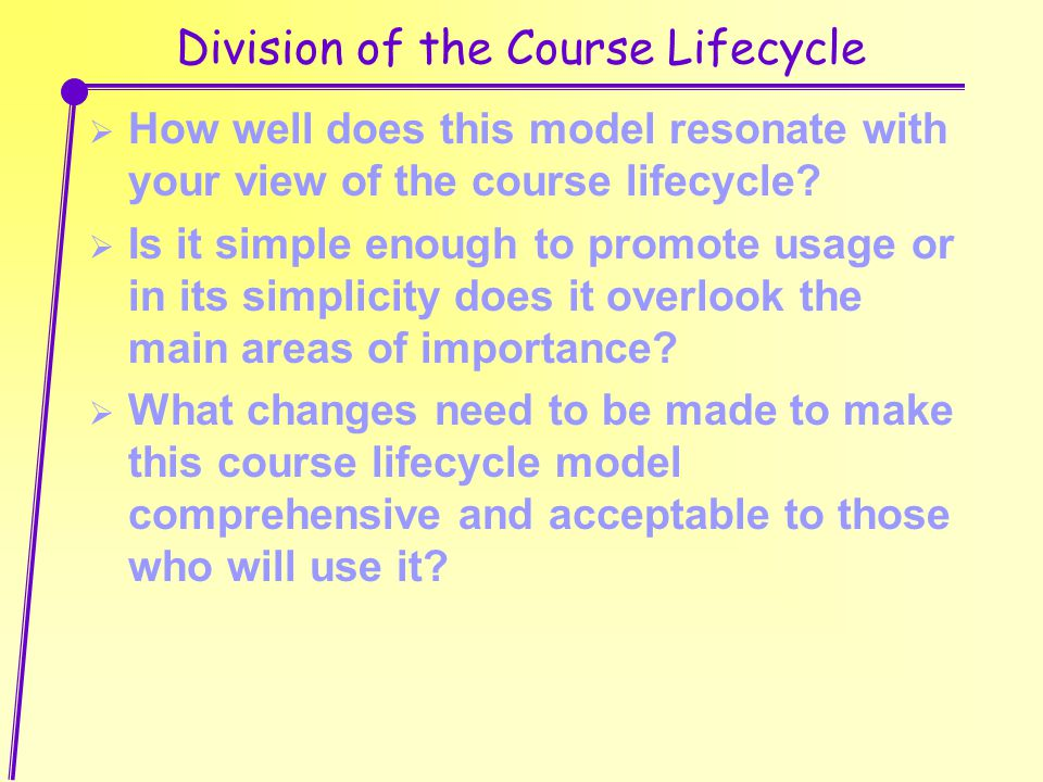 Division of the Course Lifecycle  How well does this model resonate with your view of the course lifecycle.