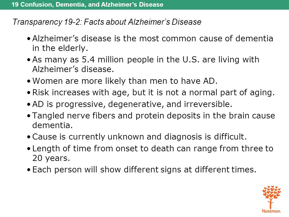 19 Confusion, Dementia, and Alzheimer's Disease Transparency 19-2: Facts about Alzheimer's Disease Alzheimer's disease is the most common cause of dem