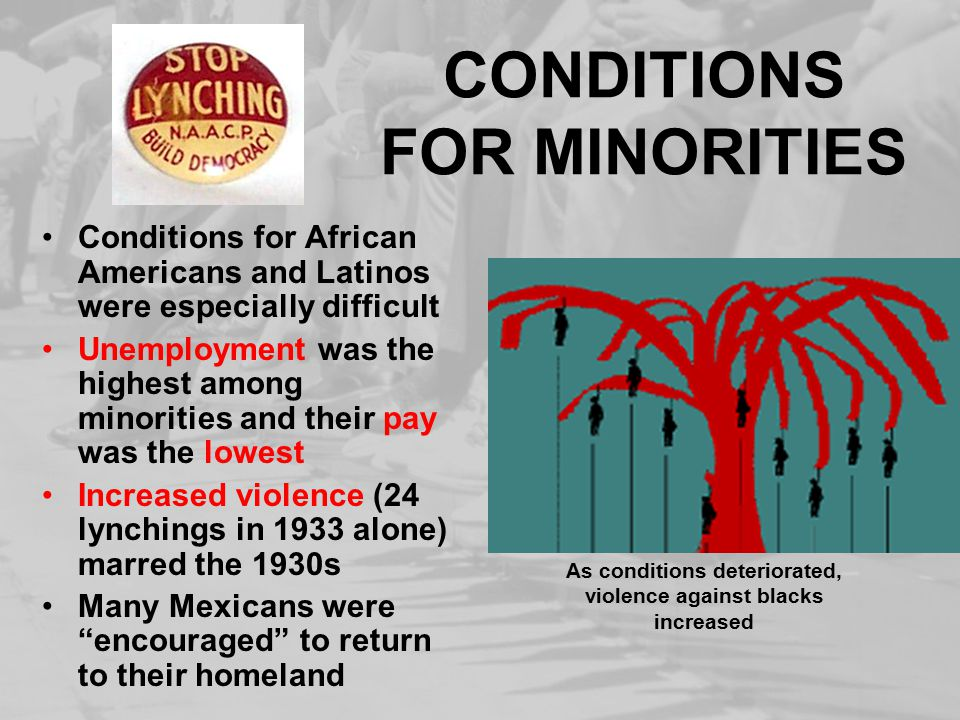 CONDITIONS FOR MINORITIES Conditions for African Americans and Latinos were especially difficult Unemployment was the highest among minorities and their pay was the lowest Increased violence (24 lynchings in 1933 alone) marred the 1930s Many Mexicans were encouraged to return to their homeland As conditions deteriorated, violence against blacks increased