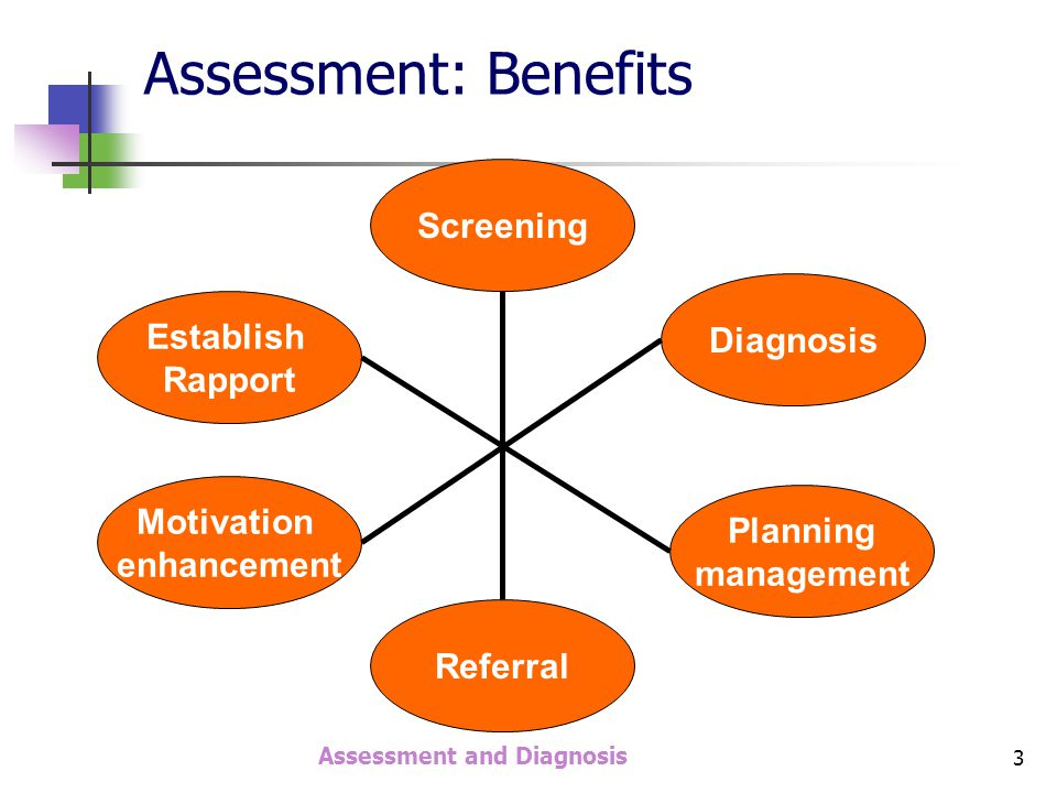 Assessment and Diagnosis 24 Definition A cluster of physiological, behavioural and cognitive phenomenon in which use of a substance or class of substance takes on a much higher priority for an individual than other behaviours….. Three or more criteria to be present for some time in a one-year period.