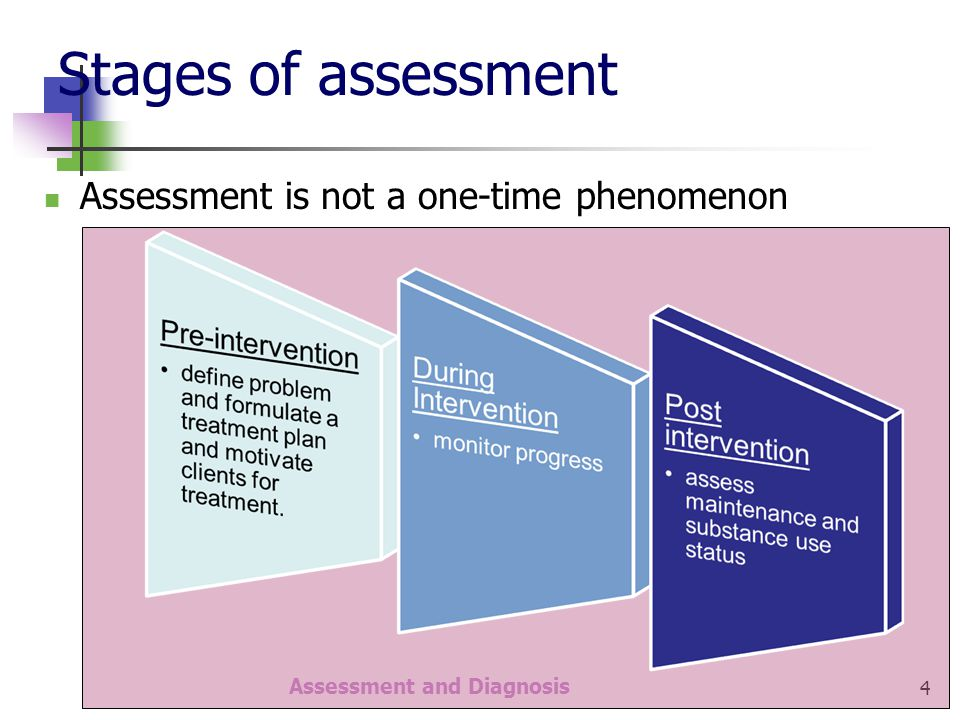 Assessment and Diagnosis 5 Assessment – tools Clinical: Through history and examination Investigations Performing certain tests Instruments Use of standard tools/questionnaire for assessment