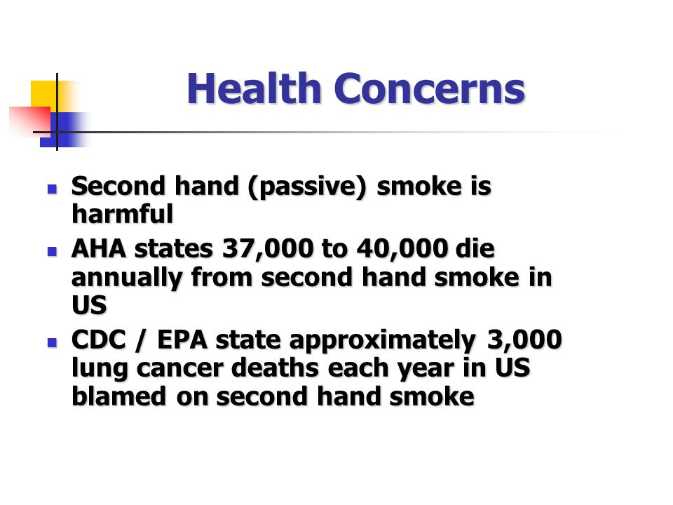 Health Concerns Second hand (passive) smoke is harmful Second hand (passive) smoke is harmful AHA states 37,000 to 40,000 die annually from second hand smoke in US AHA states 37,000 to 40,000 die annually from second hand smoke in US CDC / EPA state approximately 3,000 lung cancer deaths each year in US blamed on second hand smoke CDC / EPA state approximately 3,000 lung cancer deaths each year in US blamed on second hand smoke