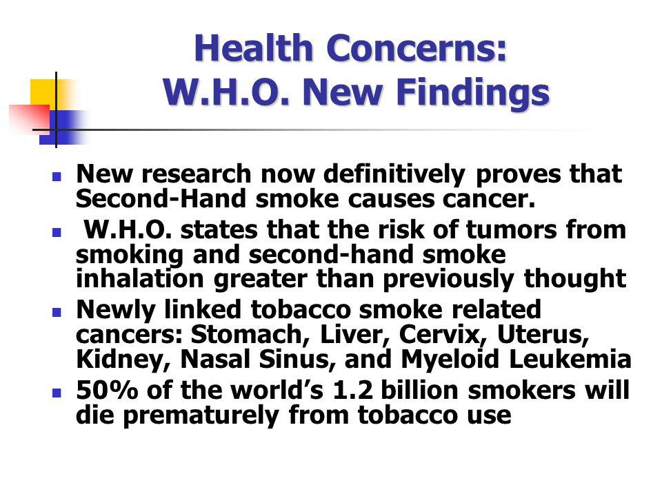 Health Concerns: W.H.O.