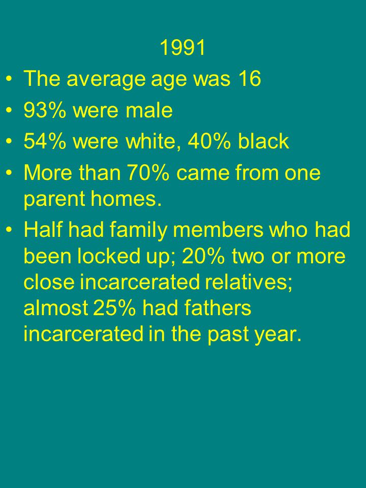 1991 The average age was 16 93% were male 54% were white, 40% black More than 70% came from one parent homes.