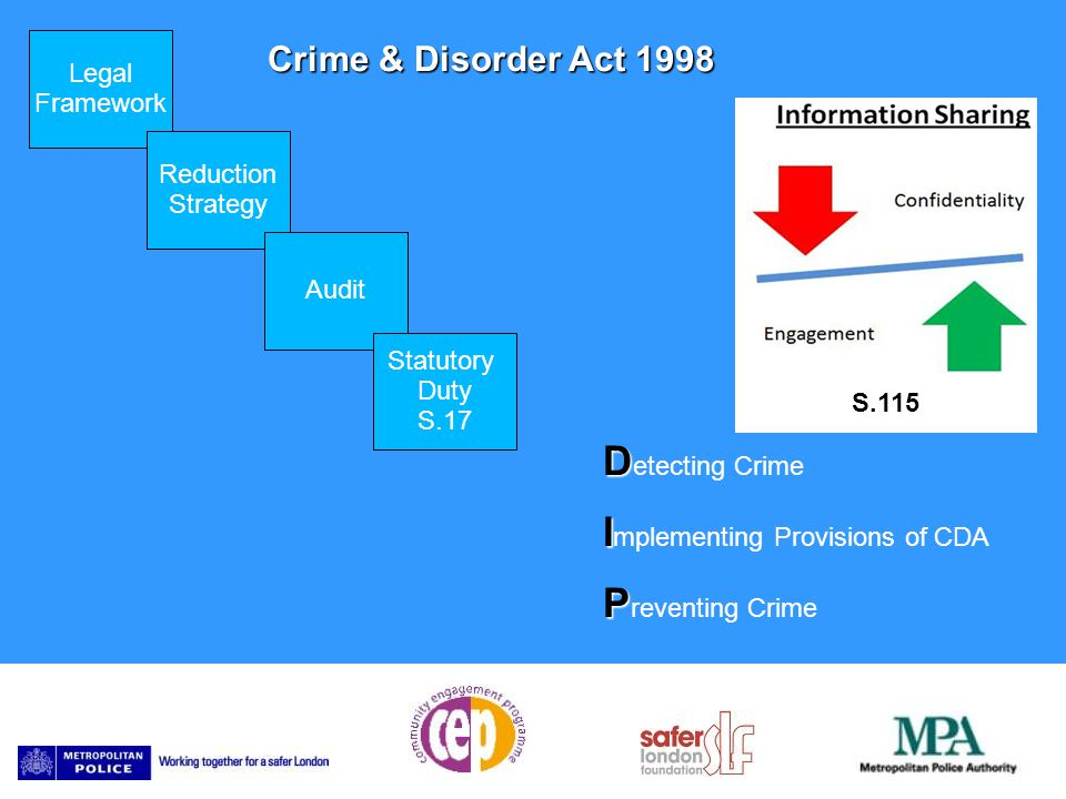 Legal Framework Reduction Strategy Audit Statutory Duty S.17 S.115 D D etecting Crime I I mplementing Provisions of CDA P P reventing Crime Crime & Disorder Act 1998