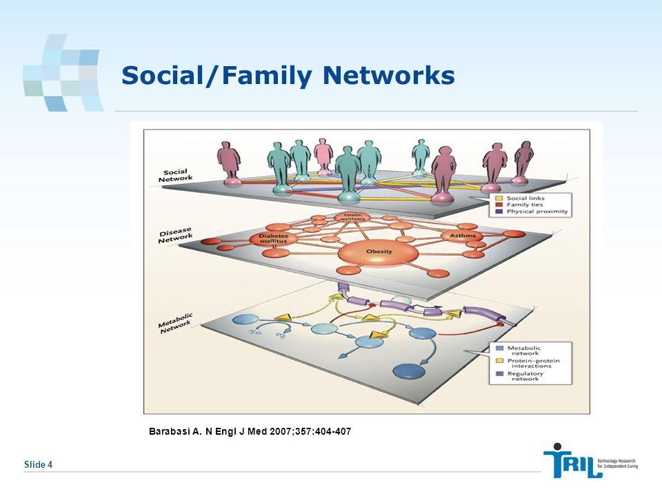 Slide 4 Social/Family Networks Barabasi A. N Engl J Med 2007;357:404-407