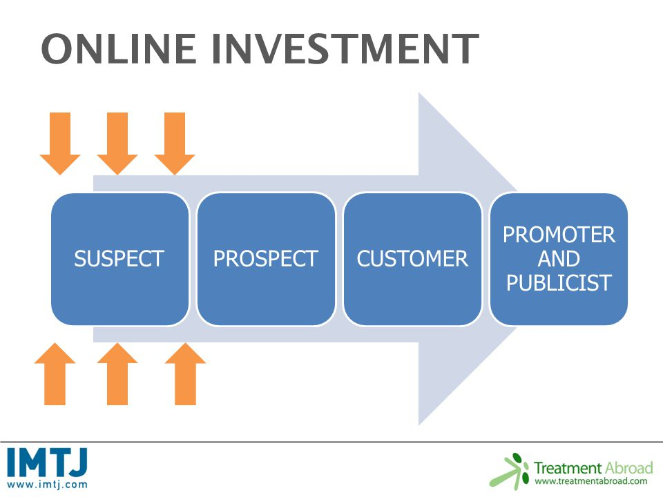 ONLINE INVESTMENT SUSPECTPROSPECTCUSTOMER PROMOTER AND PUBLICIST