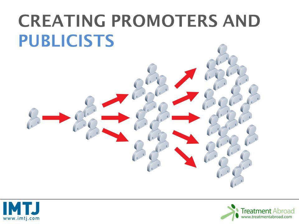 CREATING PROMOTERS AND PUBLICISTS