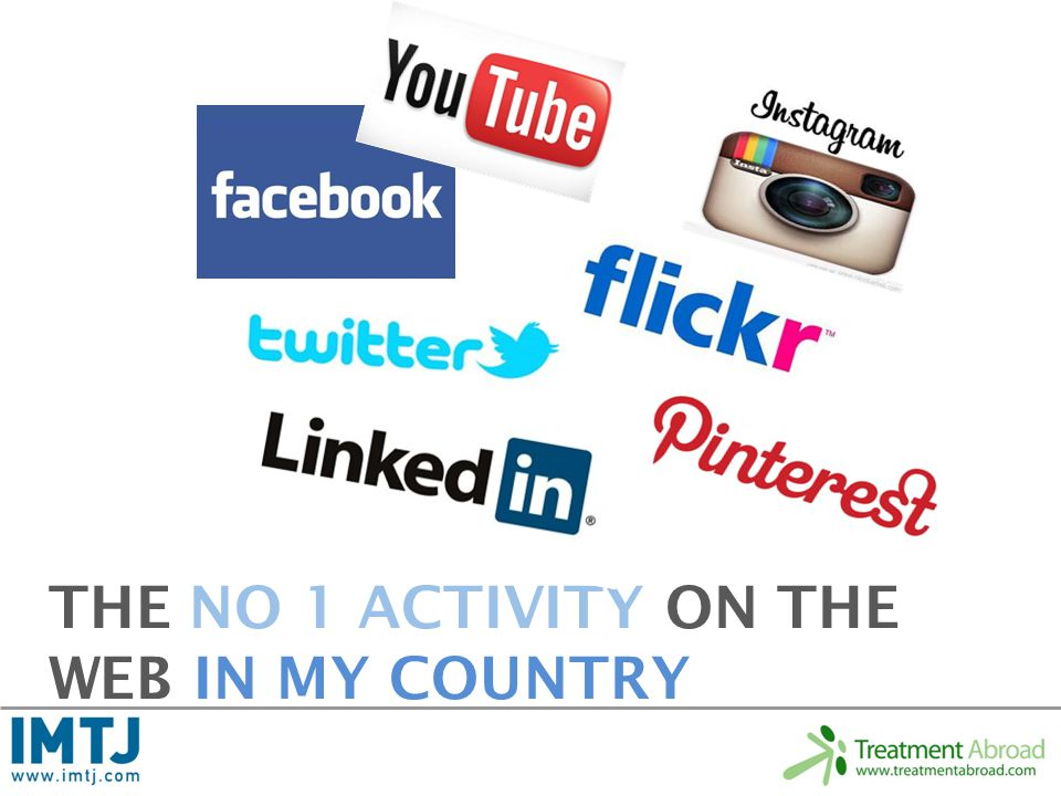 THE NO 1 ACTIVITY DEPENDS ON THE COUNTRY!