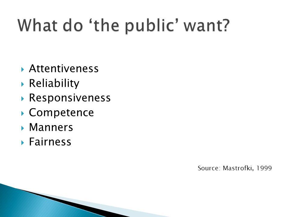  Attentiveness  Reliability  Responsiveness  Competence  Manners  Fairness Source: Mastrofki, 1999