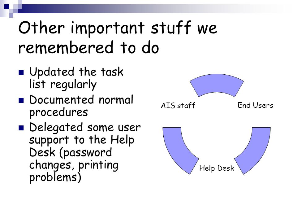 Other important stuff we remembered to do Updated the task list regularly Documented normal procedures Delegated some user support to the Help Desk (password changes, printing problems) End Users Help Desk AIS staff