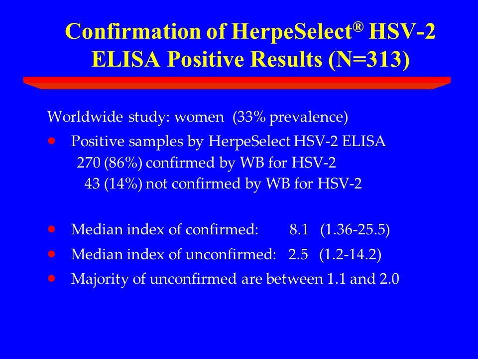 Confirmation of HerpeSelect ® HSV-2 ELISA Positive Results (N=313) Worldwide study: women (33% prevalence)  Positive samples by HerpeSelect HSV-2 ELISA 270 (86%) confirmed by WB for HSV-2 43 (14%) not confirmed by WB for HSV-2  Median index of confirmed: 8.1 (1.36-25.5)  Median index of unconfirmed: 2.5 (1.2-14.2)  Majority of unconfirmed are between 1.1 and 2.0