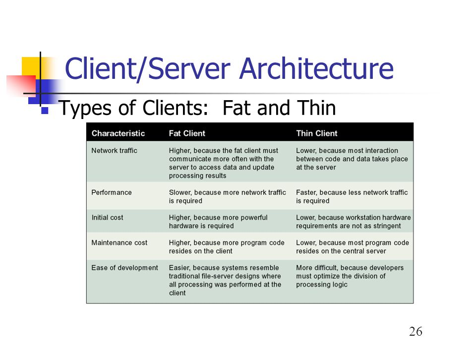 26 Client/Server Architecture Types of Clients: Fat and Thin