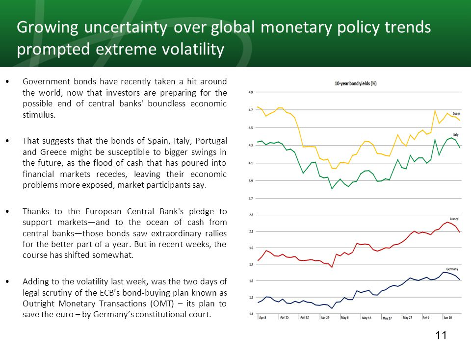 11 Growing uncertainty over global monetary policy trends prompted extreme volatility Government bonds have recently taken a hit around the world, now that investors are preparing for the possible end of central banks boundless economic stimulus.