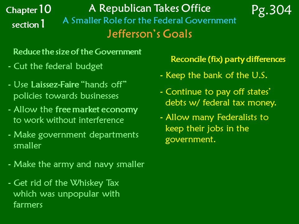 Reduce the size of the Government - Cut the federal budget - Use Laissez-Faire hands off policies towards businesses - Allow the free market economy to work without interference - Make government departments smaller - Make the army and navy smaller - Get rid of the Whiskey Tax which was unpopular with farmers Reconcile (fix) party differences - Keep the bank of the U.S.