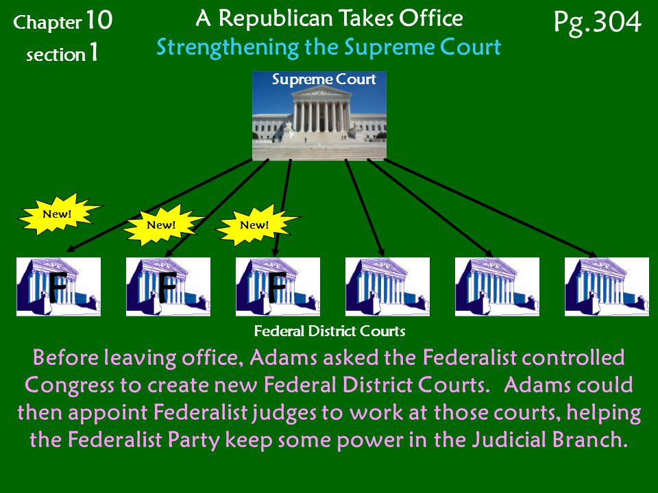 Chapter 10 section 1 Pg.304 A Republican Takes Office Strengthening the Supreme Court Before leaving office, Adams asked the Federalist controlled Congress to create new Federal District Courts.