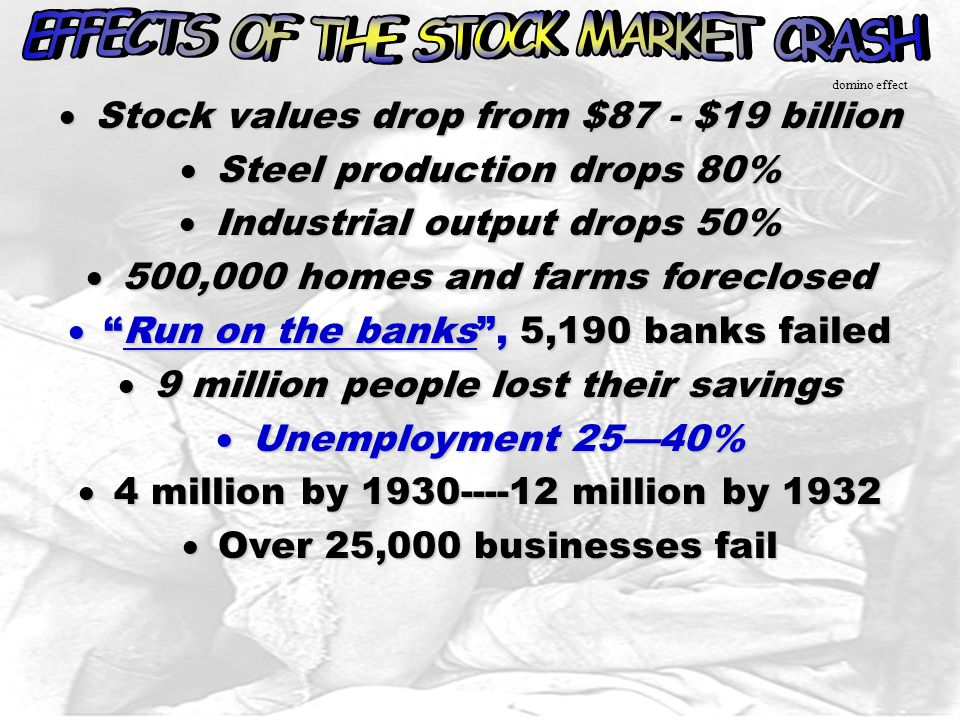 """ Stock values drop from $87 - $19 billion  Steel production drops 80%  Industrial output drops 50%  500,000 homes and farms foreclosed  """"Run on t"""