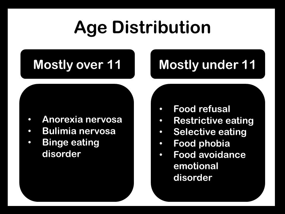 Age Distribution Mostly over 11 Anorexia nervosa Bulimia nervosa Binge eating disorder Mostly under 11 Food refusal Restrictive eating Selective eating Food phobia Food avoidance emotional disorder