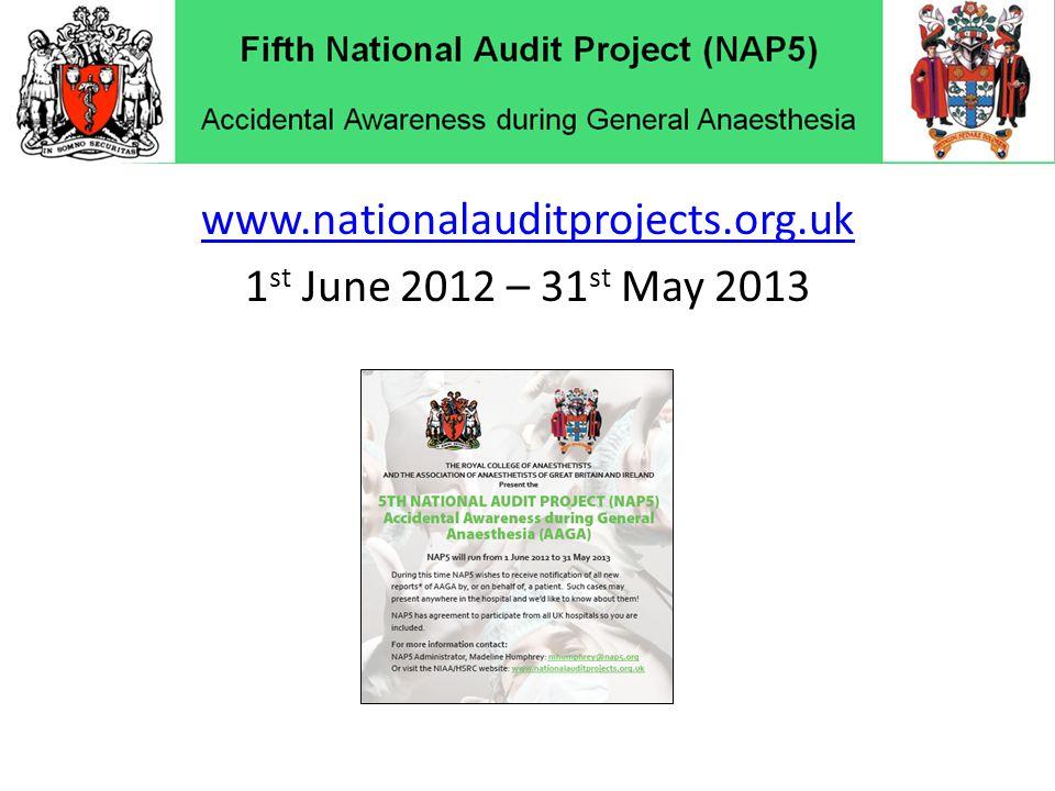 www.nationalauditprojects.org.uk 1 st June 2012 – 31 st May 2013