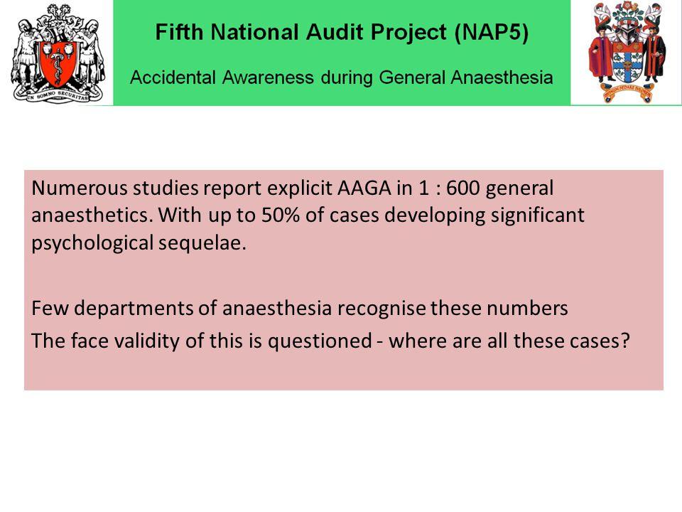 Numerous studies report explicit AAGA in 1 : 600 general anaesthetics.
