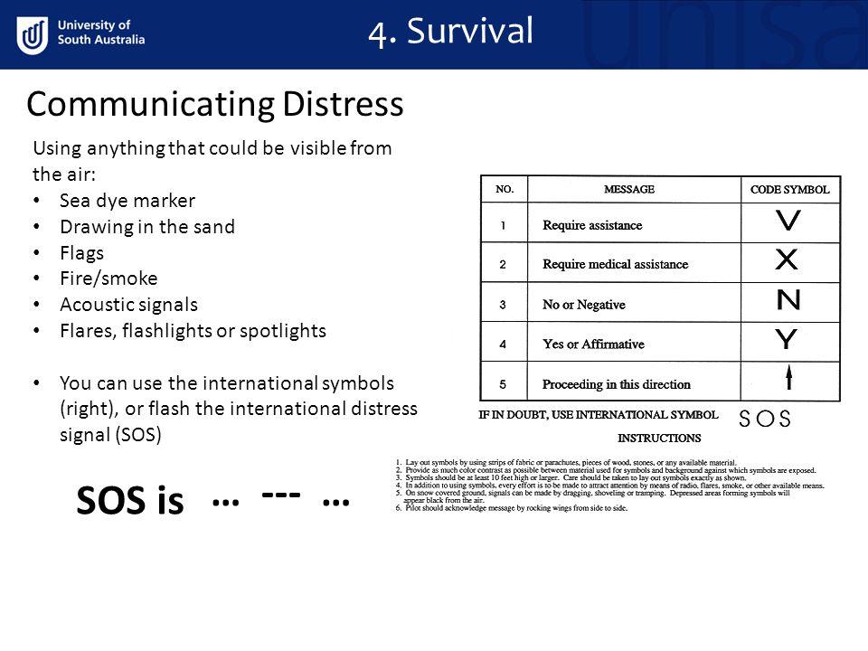 Communicating Distress 4.