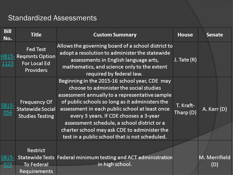 Standardized Assessments Bill No.