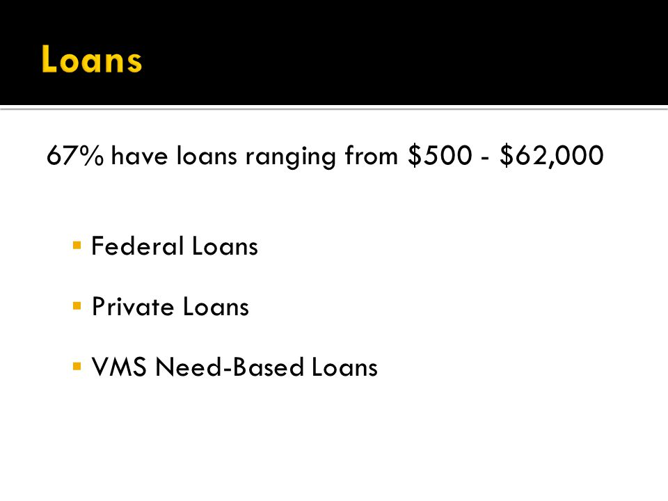 67% have loans ranging from $500 - $62,000  Federal Loans  Private Loans  VMS Need-Based Loans