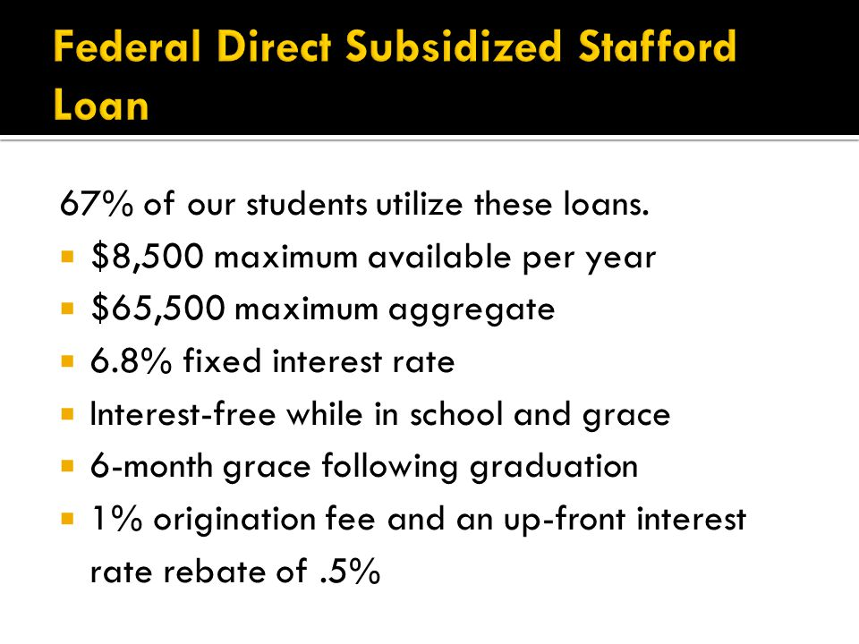 67% of our students utilize these loans.