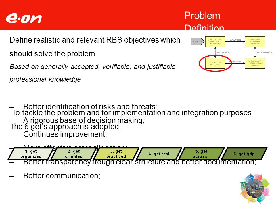 12 Problem Definition Define realistic and relevant RBS objectives which should solve the problem Based on generally accepted, verifiable, and justifiable professional knowledge –Better identification of risks and threats; –A rigorous base of decision making; –Continues improvement; –More effective actor allocation; –Better transparency trough clear structure and better documentation; –Better communication; To tackle the problem and for implementation and integration purposes the 6 get's approach is adopted.