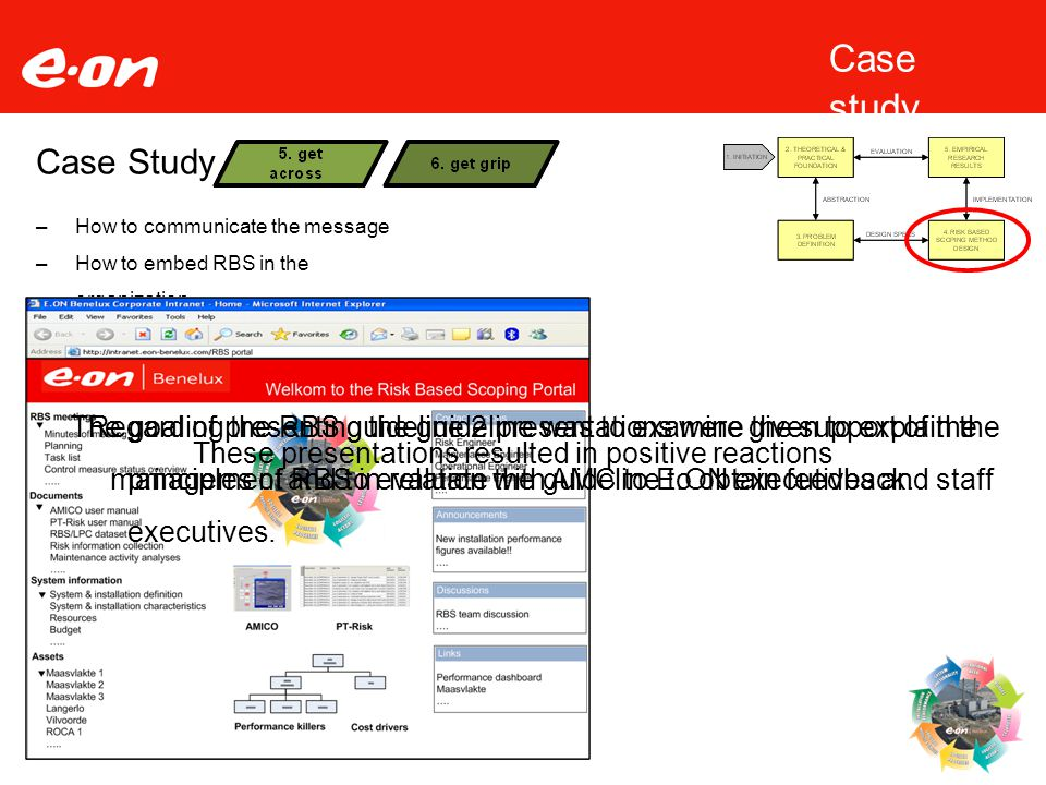 18 Case study Case Study –How to communicate the message –How to embed RBS in the organization Regarding the RBS guideline 2 presentations were given