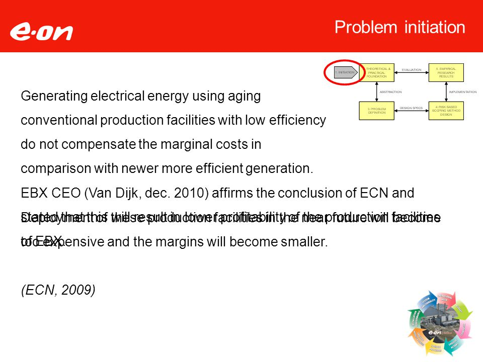 Problem initiation Generating electrical energy using aging conventional production facilities with low efficiency do not compensate the marginal cost
