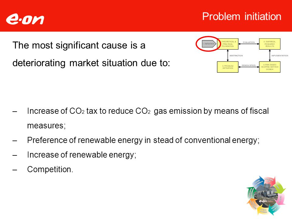Problem initiation The most significant cause is a deteriorating market situation due to: –Increase of CO 2 tax to reduce CO 2 gas emission by means of fiscal measures; –Preference of renewable energy in stead of conventional energy; –Increase of renewable energy; –Competition.
