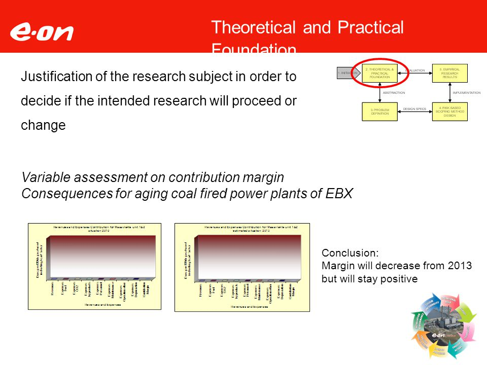 Variable assessment on contribution margin Consequences for aging coal fired power plants of EBX Theoretical and Practical Foundation Justification of the research subject in order to decide if the intended research will proceed or change Conclusion: Margin will decrease from 2013 but will stay positive