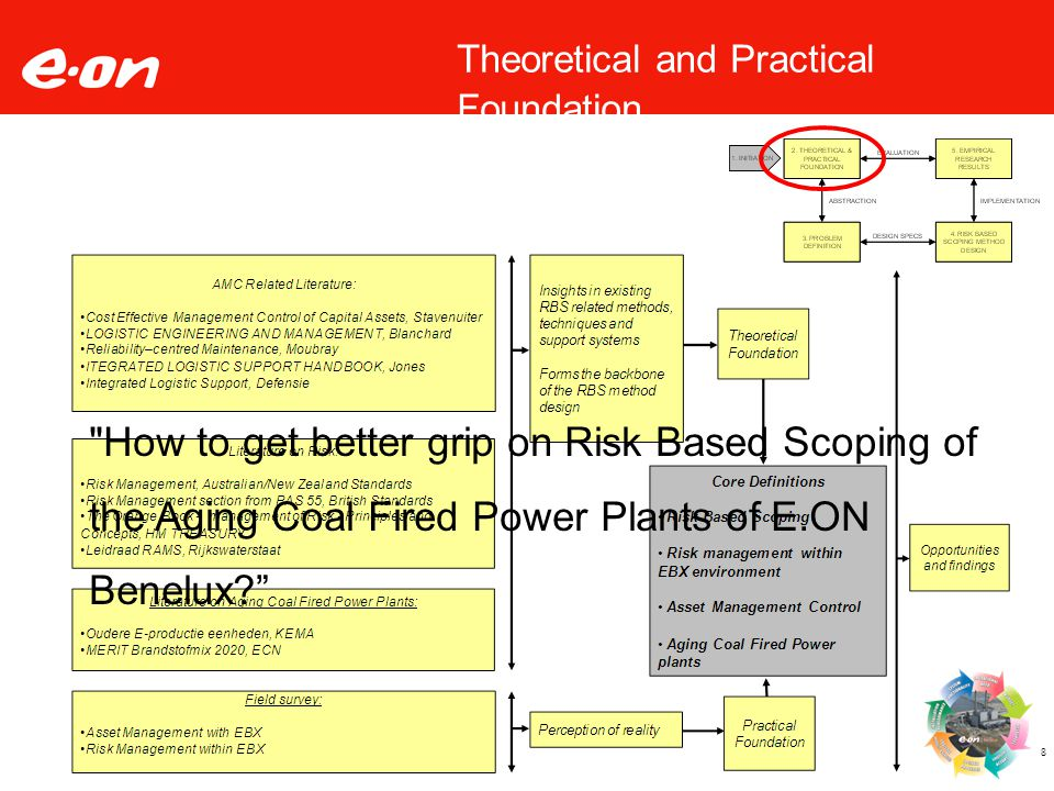 8 Theoretical and Practical Foundation How to get better grip on Risk Based Scoping of the Aging Coal Fired Power Plants of E.ON Benelux