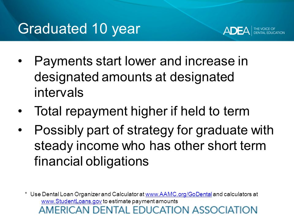 Graduated 10 year Payments start lower and increase in designated amounts at designated intervals Total repayment higher if held to term Possibly part of strategy for graduate with steady income who has other short term financial obligations * Use Dental Loan Organizer and Calculator at www.AAMC.org/GoDental and calculators at www.StudentLoans.gov to estimate payment amountswww.AAMC.org/GoDental www.StudentLoans.gov