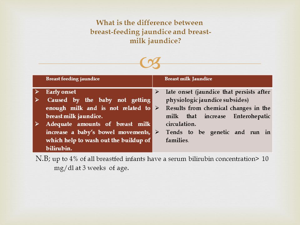  What is the difference between breast-feeding jaundice and breast- milk jaundice.