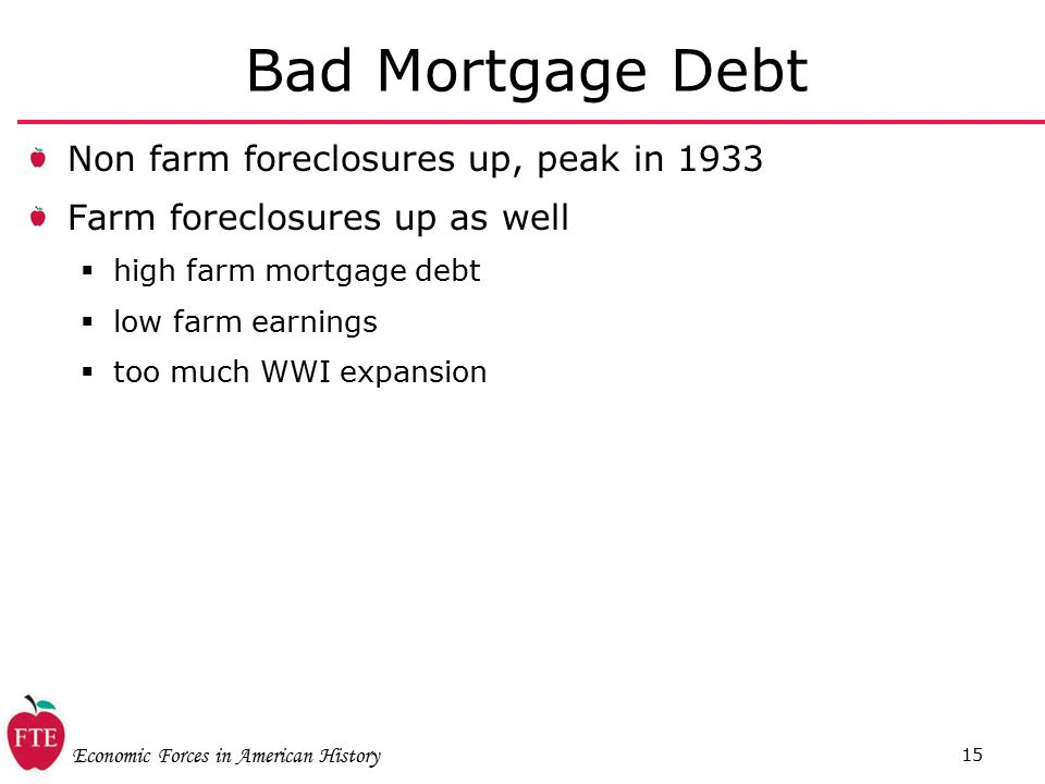 Economic Forces in American History 15 Bad Mortgage Debt Non farm foreclosures up, peak in 1933 Farm foreclosures up as well  high farm mortgage debt  low farm earnings  too much WWI expansion