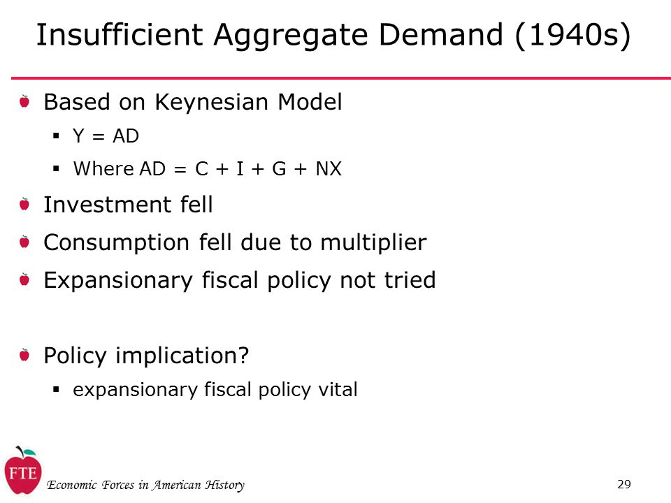 Economic Forces in American History 29 Insufficient Aggregate Demand (1940s) Based on Keynesian Model  Y = AD  Where AD = C + I + G + NX Investment fell Consumption fell due to multiplier Expansionary fiscal policy not tried Policy implication.