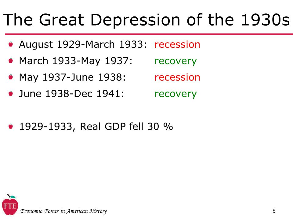 Economic Forces in American History 8 The Great Depression of the 1930s August 1929-March 1933: recession March 1933-May 1937: recovery May 1937-June 1938: recession June 1938-Dec 1941: recovery 1929-1933, Real GDP fell 30 %