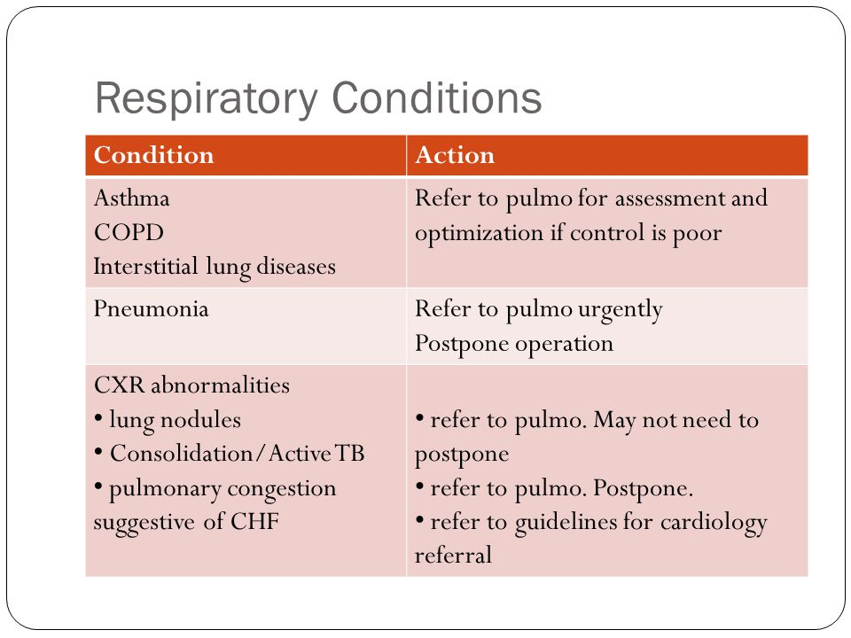Respiratory Conditions ConditionAction Asthma COPD Interstitial lung diseases Refer to pulmo for assessment and optimization if control is poor PneumoniaRefer to pulmo urgently Postpone operation CXR abnormalities lung nodules Consolidation/Active TB pulmonary congestion suggestive of CHF refer to pulmo.