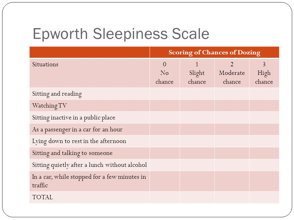Epworth Sleepiness Scale Scoring of Chances of Dozing Situations0 No chance 1 Slight chance 2 Moderate chance 3 High chance Sitting and reading Watching TV Sitting inactive in a public place As a passenger in a car for an hour Lying down to rest in the afternoon Sitting and talking to someone Sitting quietly after a lunch without alcohol In a car, while stopped for a few minutes in traffic TOTAL