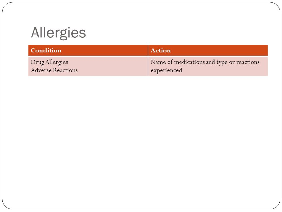 Allergies ConditionAction Drug Allergies Adverse Reactions Name of medications and type or reactions experienced