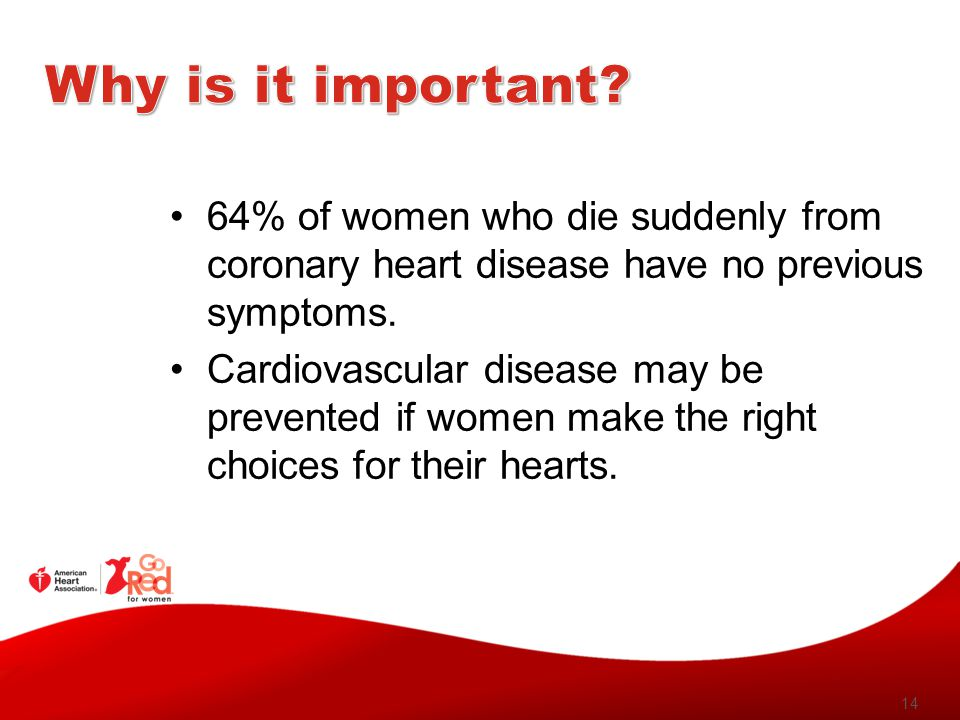 14 64% of women who die suddenly from coronary heart disease have no previous symptoms.