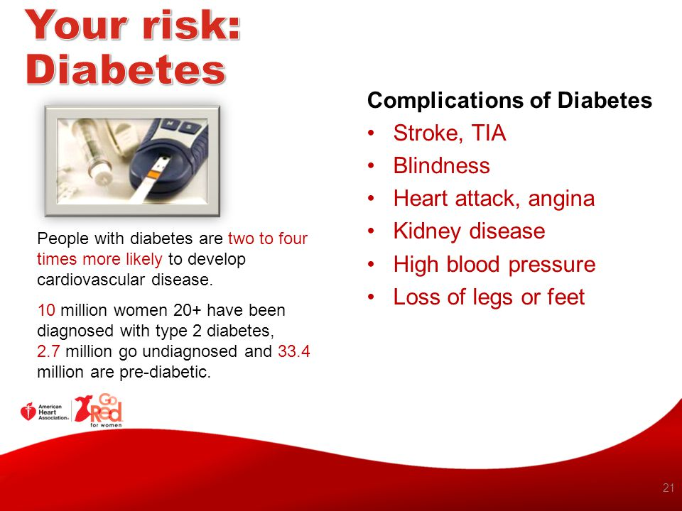 21 Complications of Diabetes Stroke, TIA Blindness Heart attack, angina Kidney disease High blood pressure Loss of legs or feet People with diabetes are two to four times more likely to develop cardiovascular disease.