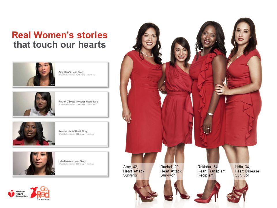 Real Women's stories that touch our hearts Amy, 42, Heart Attack Survivor Rachel, 29, Heart Attack Survivor Rekisha, 34, Heart Transplant Recipient Lidia, 34, Heart Disease Survivor