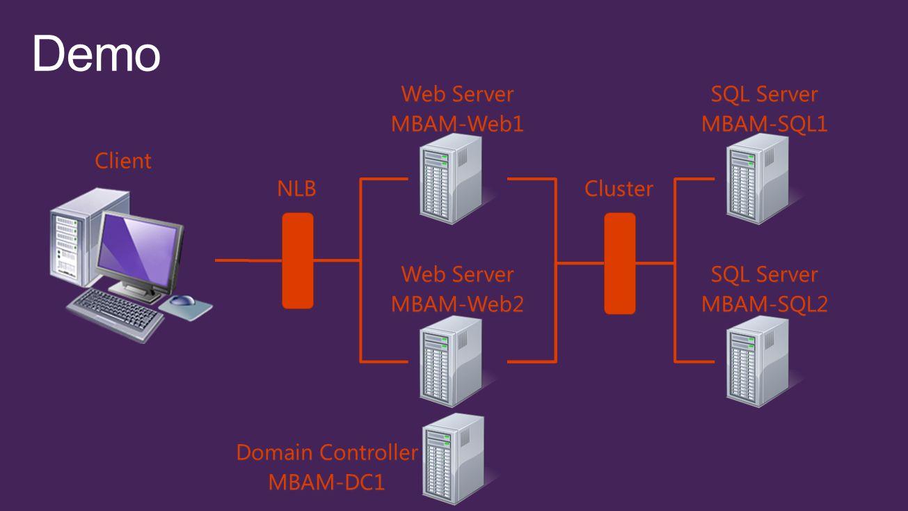 Web Server MBAM-Web1Client MBAM-Web2 Domain Controller MBAM-DC1 SQL Server MBAM-SQL1 MBAM-SQL2 ClusterNLB