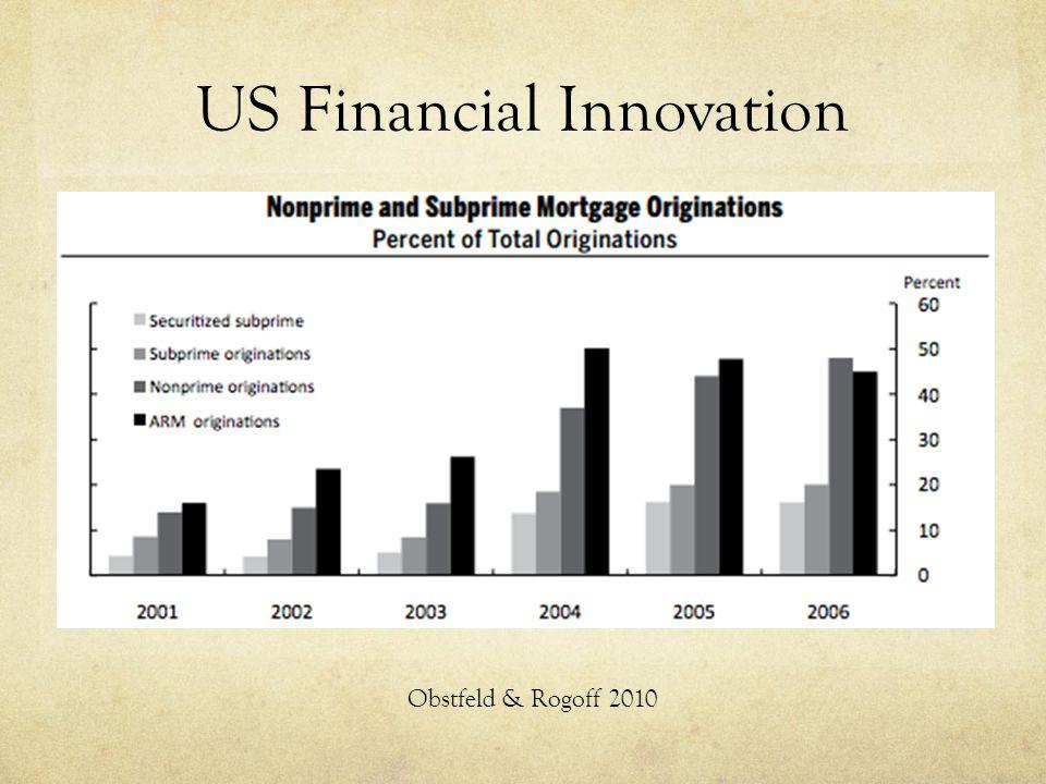 US Financial Innovation Obstfeld & Rogoff 2010