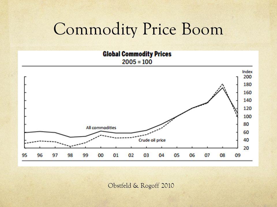 Commodity Price Boom Obstfeld & Rogoff 2010