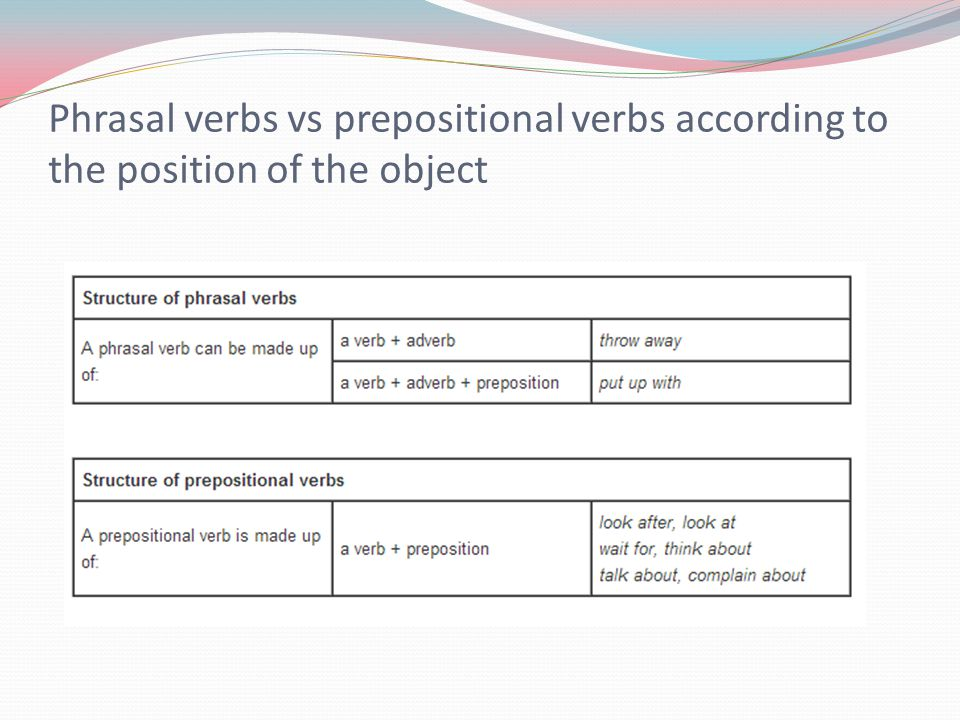 Phrasal verbs vs prepositional verbs according to the position of the object